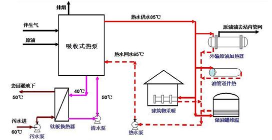 电压范围为交流1kv